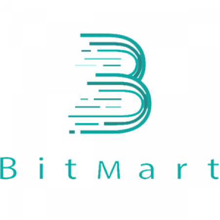 BitMart Review