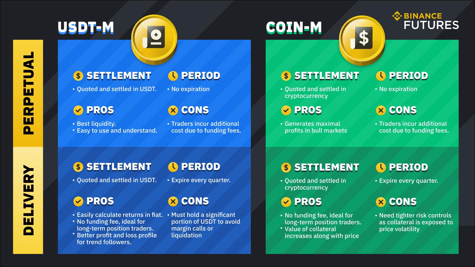 Come fare trading in Bitcoin (principianti): funzionamento e opinioni