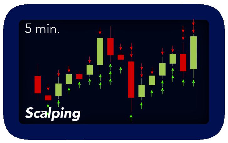 giorno strategia di trading bitcoin